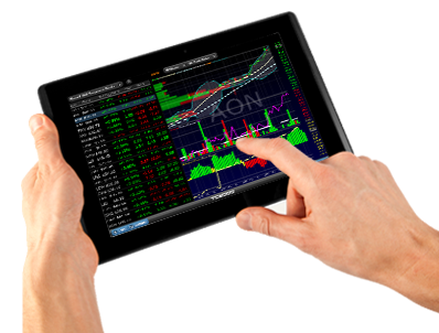 TC2000 for iPad, iPhone, Android and Tablets