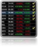 WatchLists