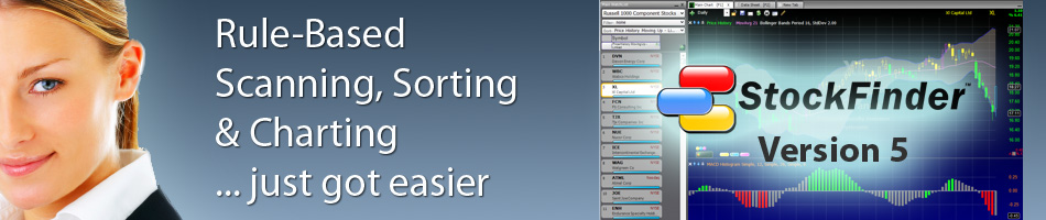 StockFinder - Rule-based scanning, sorting & charting just got easier.
